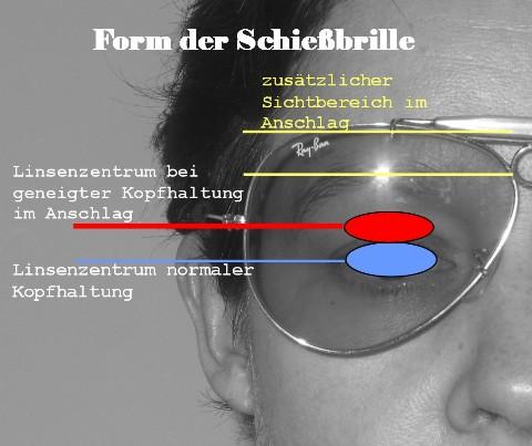schiesbrille2-mittlere-webansicht.jpg